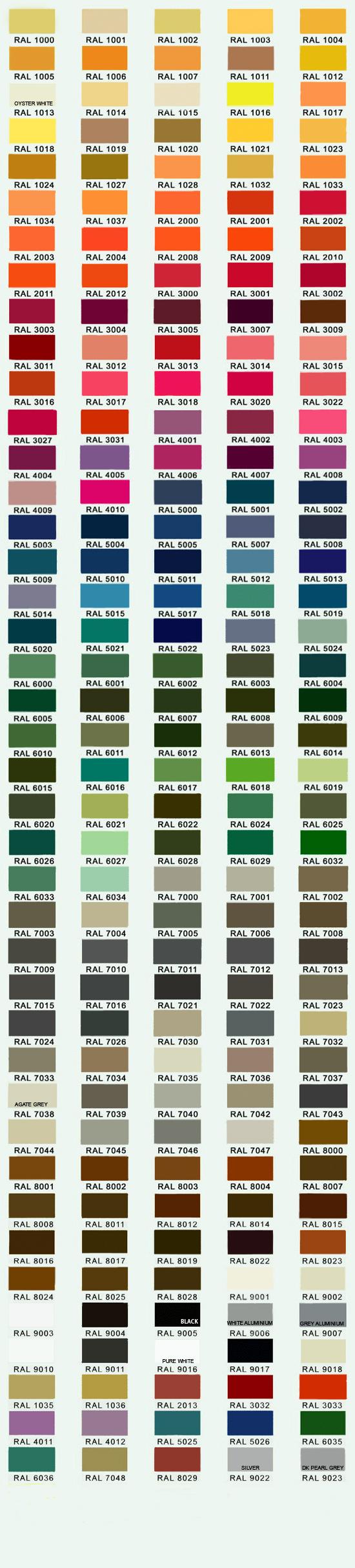 Dye Color Chart | Paint Color Chart | Parasol Inc Color Chart